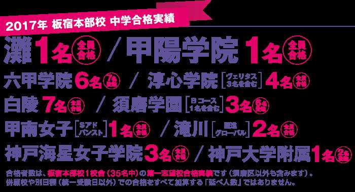 2017itayado-recordjisseki