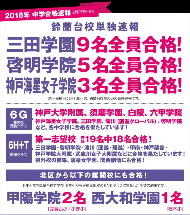 2018suzuran-recordsokuho0202