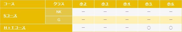 school_higashi_class