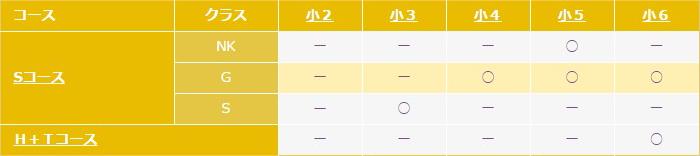 school_seishin_class