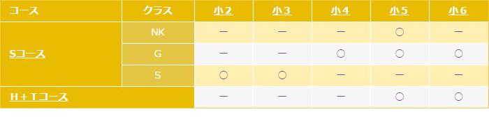 school_suzuran_class1