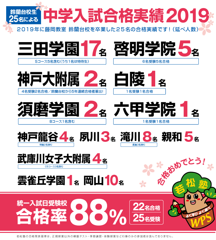 2019suzuran-record