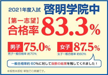 啓明学院中学合格率83.3%